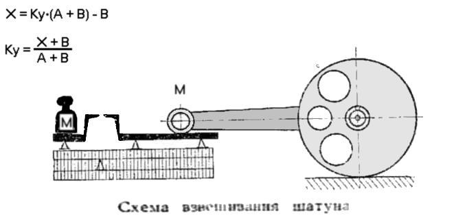 балансировка коленвала на лодочном моторе